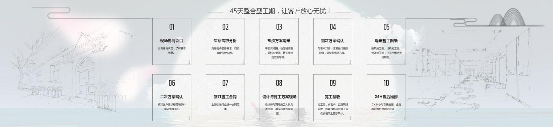 上海店面裝修最低報價,上海餐廳裝修設計、上海別墅裝修報價