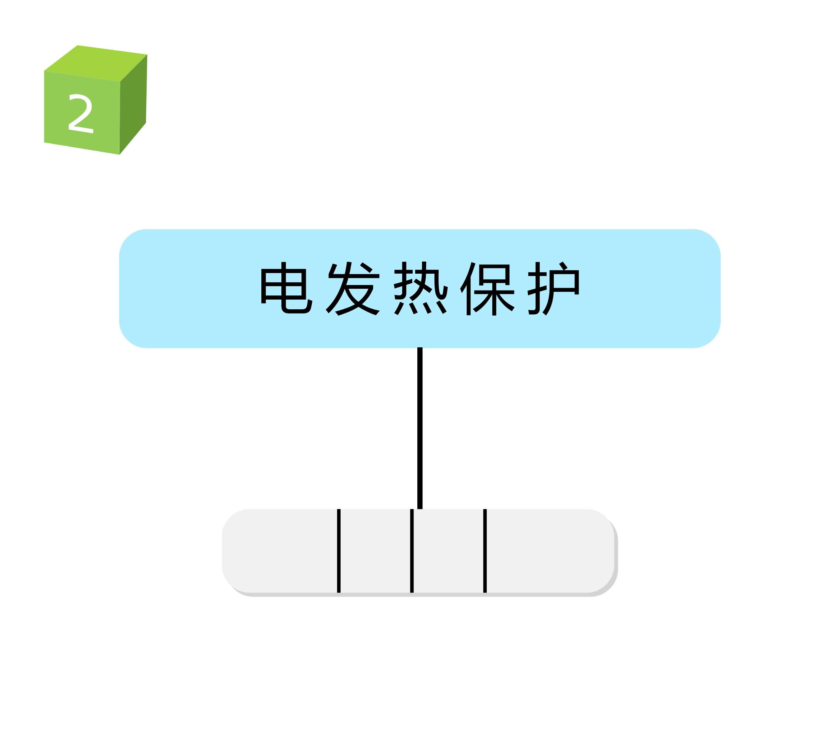 电加热保护器温度保险丝